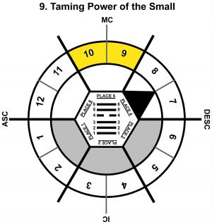 HxSL-03GE-00-06 9-Small Taming Power-L5