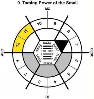 HxSL-03GE-00-06 9-Small Taming Power-L6
