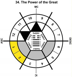 HxSL-03GE-06-12 34-Power Of The Great-L1