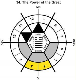HxSL-03GE-06-12 34-Power Of The Great-L2