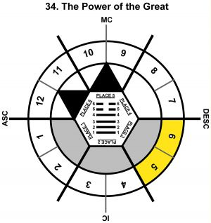 HxSL-03GE-06-12 34-Power Of The Great-L3