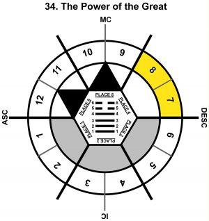 HxSL-03GE-06-12 34-Power Of The Great-L4