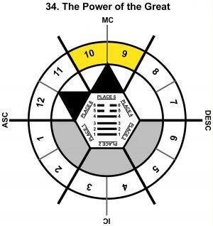 HxSL-03GE-06-12 34-Power Of The Great-L5