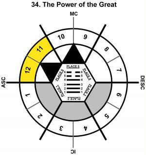 HxSL-03GE-06-12 34-Power Of The Great-L6