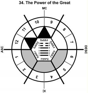 HxSL-03GE-06-12 34-Power Of The Great