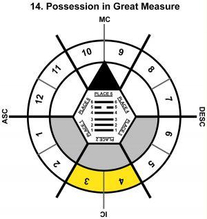 HxSL-03GE-12-18 14-Possession In Great Measure-L2