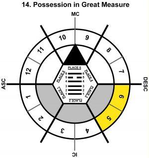 HxSL-03GE-12-18 14-Possession In Great Measure-L3