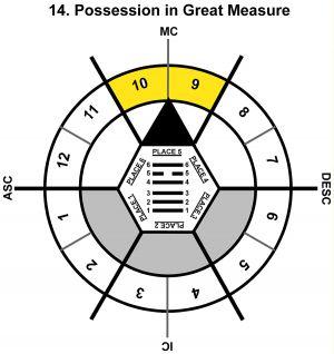 HxSL-03GE-12-18 14-Possession In Great Measure-L5