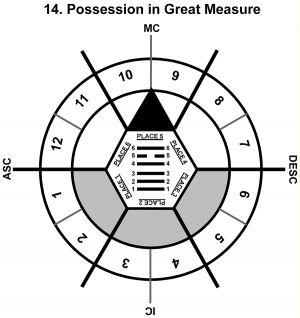 HxSL-03GE-12-18 14-Possession In Great Measure