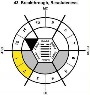 HxSL-03GE-18-24 43-Breakthrough Resoluteness-L1