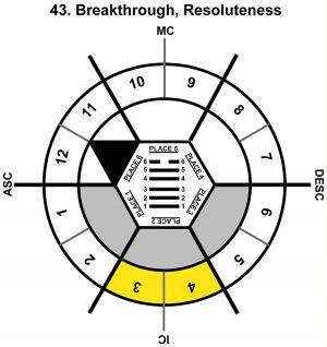 HxSL-03GE-18-24 43-Breakthrough Resoluteness-L2