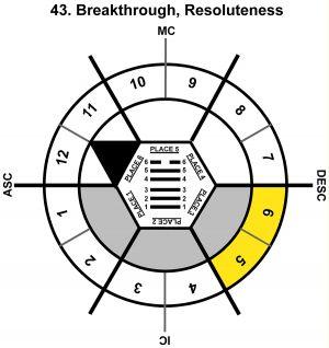 HxSL-03GE-18-24 43-Breakthrough Resoluteness-L3