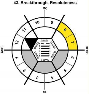 HxSL-03GE-18-24 43-Breakthrough Resoluteness-L4