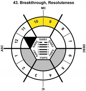 HxSL-03GE-18-24 43-Breakthrough Resoluteness-L5