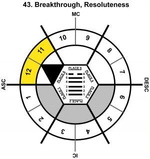 HxSL-03GE-18-24 43-Breakthrough Resoluteness-L6