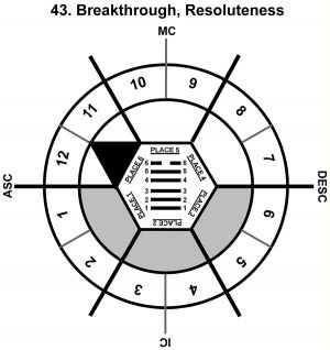 HxSL-03GE-18-24 43-Breakthrough Resoluteness