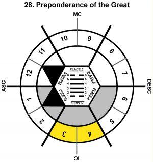 HxSL-04CN-06-12 28-Preponderance Great-L2