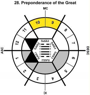 HxSL-04CN-06-12 28-Preponderance Great-L5