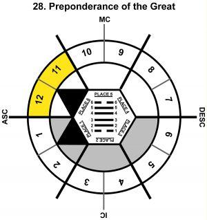 HxSL-04CN-06-12 28-Preponderance Great-L6