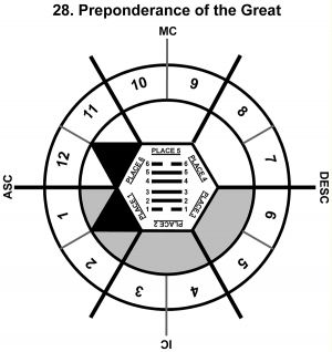 HxSL-04CN-06-12 28-Preponderance Great