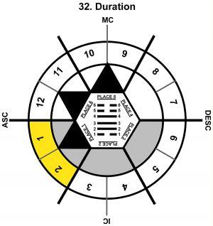 HxSL-04CN-18-24 32-Duration-L1