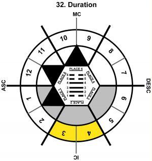 HxSL-04CN-18-24 32-Duration-L2