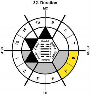 HxSL-04CN-18-24 32-Duration-L3