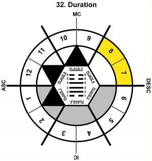 HxSL-04CN-18-24 32-Duration-L4