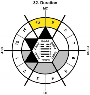 HxSL-04CN-18-24 32-Duration-L5