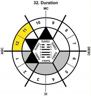 HxSL-04CN-18-24 32-Duration-L6