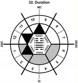 HxSL-04CN-18-24 32-Duration