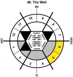 HxSL-05LE-00-06 48-The Well-L3