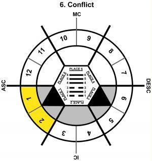 HxSL-05LE-15-18 6-Conflict-L1