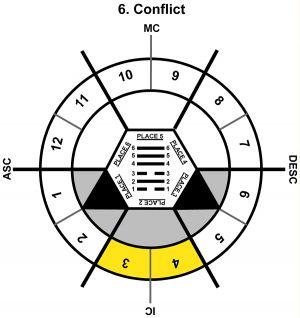 HxSL-05LE-15-18 6-Conflict-L2