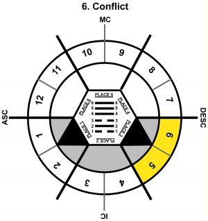 HxSL-05LE-15-18 6-Conflict-L3