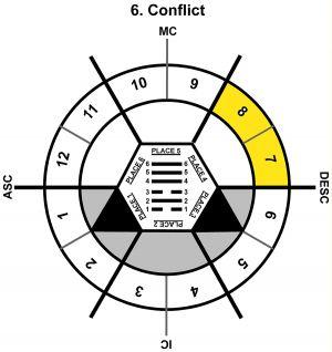 HxSL-05LE-15-18 6-Conflict-L4