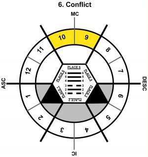 HxSL-05LE-15-18 6-Conflict-L5