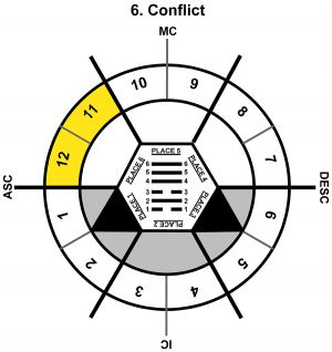 HxSL-05LE-15-18 6-Conflict-L6