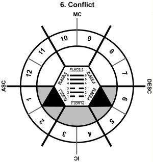 HxSL-05LE-15-18 6-Conflict