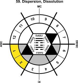 HxSL-06VI-06-12 59-Dispersion-L1