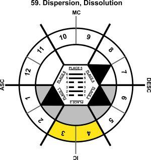 HxSL-06VI-06-12 59-Dispersion-L2