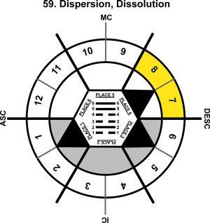 HxSL-06VI-06-12 59-Dispersion-L4