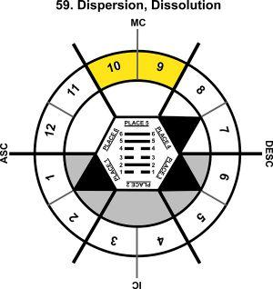 HxSL-06VI-06-12 59-Dispersion-L5