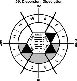 HxSL-06VI-06-12 59-Dispersion