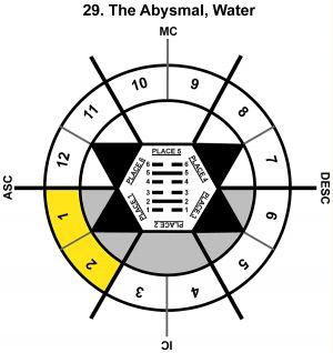 HxSL-06VI-12-18 29-The Abysmal-L1