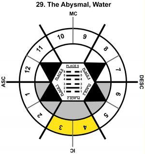 HxSL-06VI-12-18 29-The Abysmal-L2