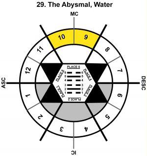 HxSL-06VI-12-18 29-The Abysmal-L5
