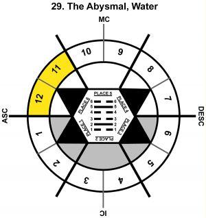 HxSL-06VI-12-18 29-The Abysmal-L6