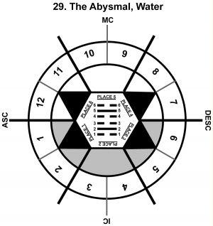 HxSL-06VI-12-18 29-The Abysmal