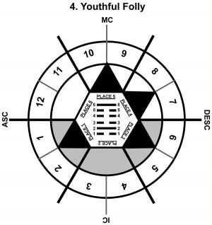 HxSL-06VI-18-24 4-Youthful Folly